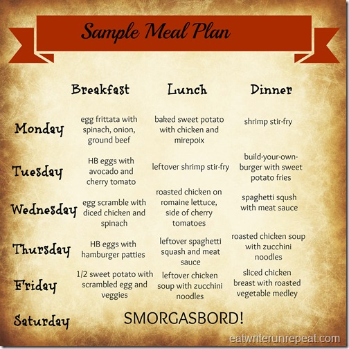 sample meal plan | eatwriterunrepeat.com